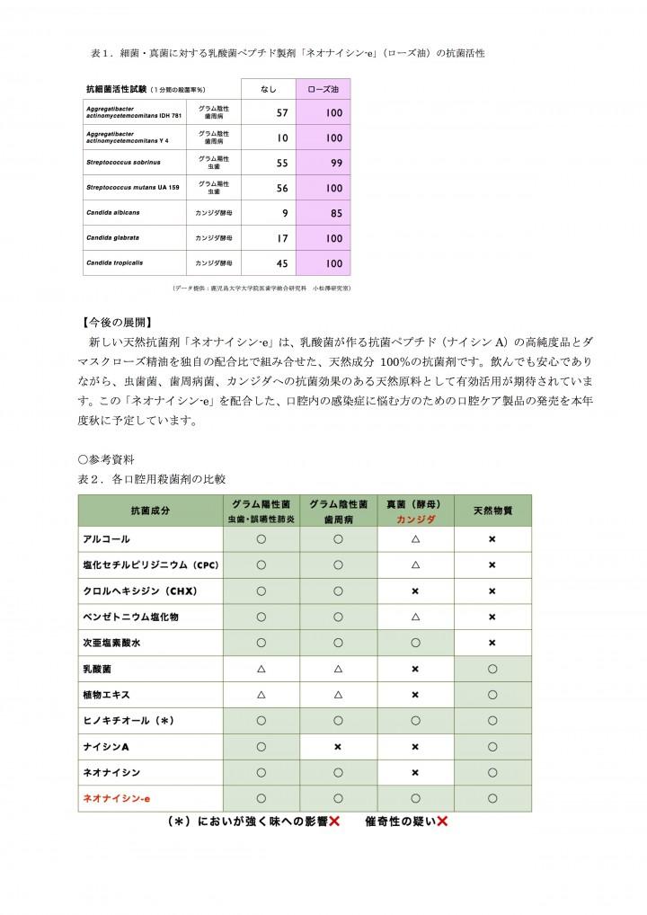 ●H29年7月28日ネオナイシン-e記者発表 0727 3